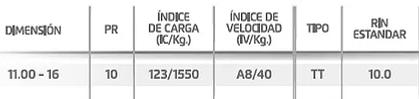 Agro F2 ficha.png