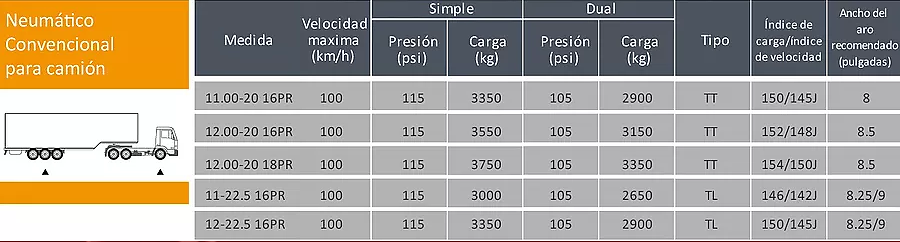 DX30 ficha.png