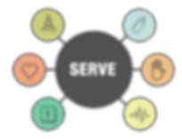 NWBC-serve-logo.png