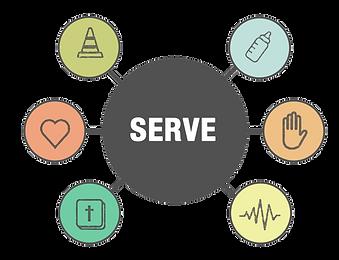 NWBC-serve-logo.png