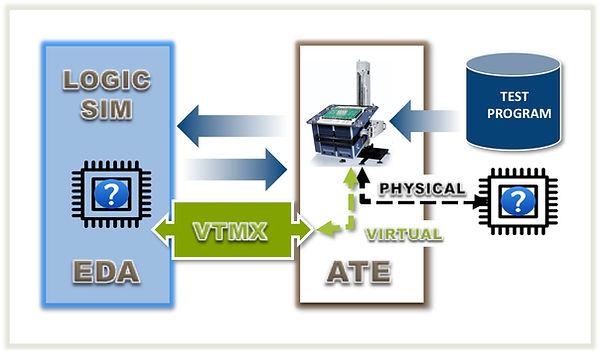 vtmx-flow.jpg