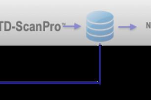 EDA-Writers Module (Windows) Perpetual License