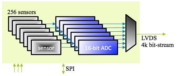 ams-device.jpg