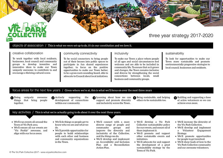Vic Park Collective Strategy Plan