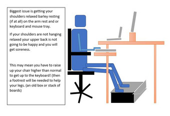 Work from Home Ergo!