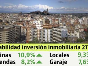 スペイン不動産利回りコロナ禍時に上昇