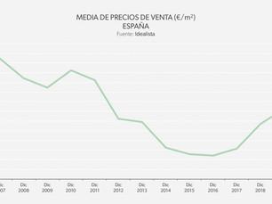 スペイン不動産投資準備をする投資家が増加