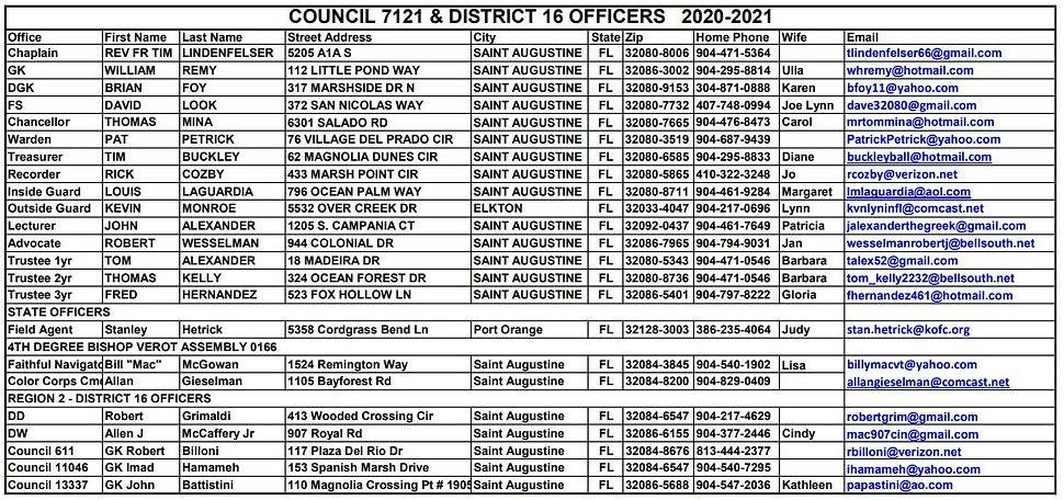 Officers&District.JPG