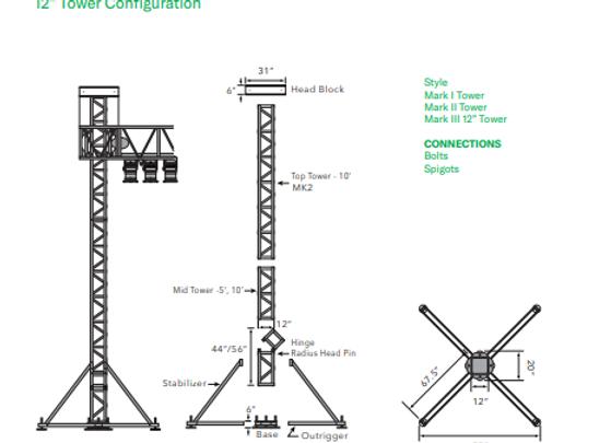 12'' Tower MK1, MK2, MK3