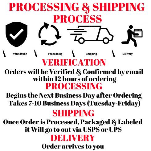 ProcessingProcess.png