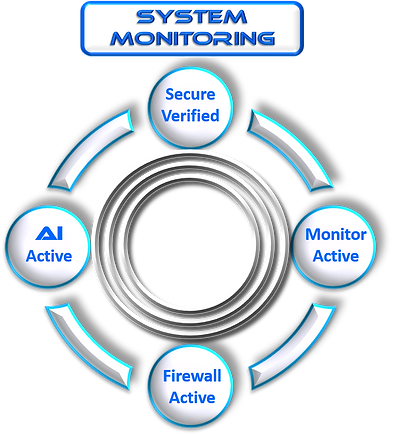 systems_monitor.png