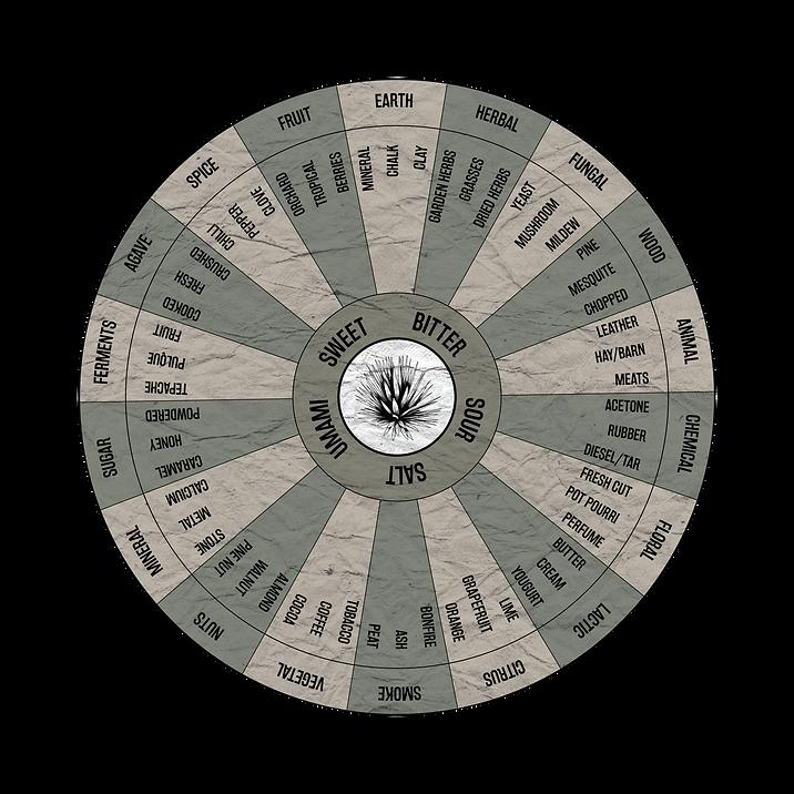 Wheel V2.png