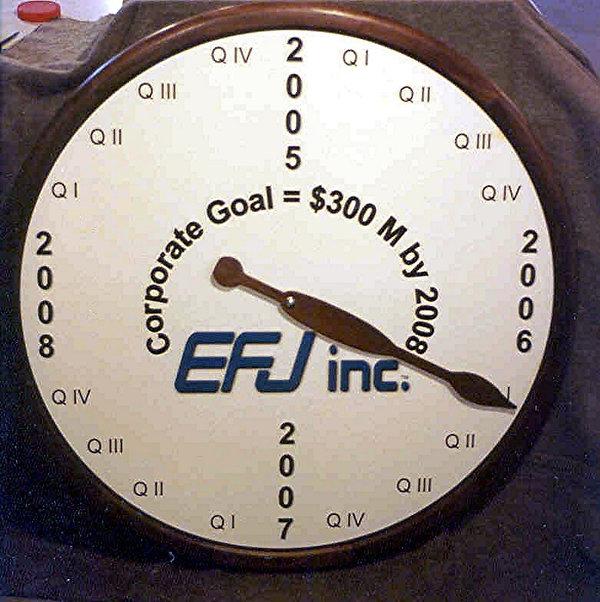 wooden corporate goal clock