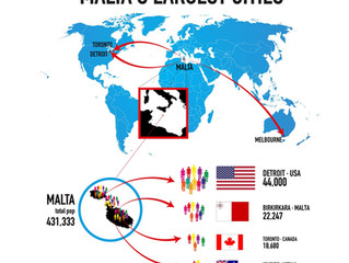 Malta's Biggest City: Detroit...?