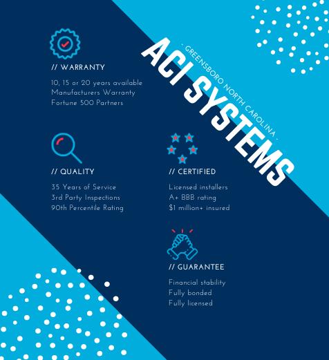 ACI Infographic.png