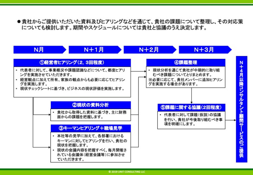 (企画書)ユニット経営コンサル顧問サービス.jpg