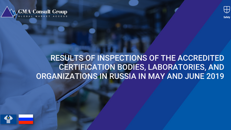 Results of Inspections of the Accredited Certification Bodies, Laboratories, and Organizations in Ru