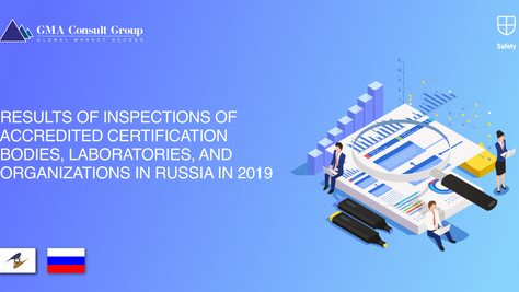 Results of inspections of the certification bodies, laboratories, and organizations in Russia