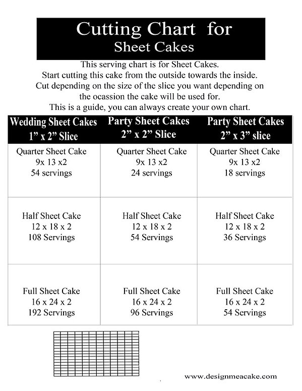 Cutting chart for sheet cakes