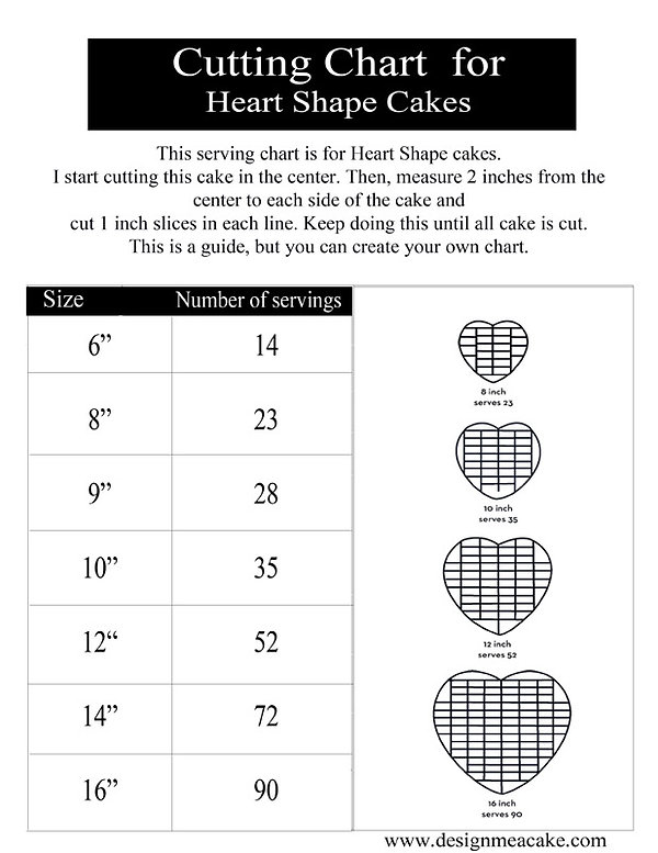 Cutting chart for heart cakes