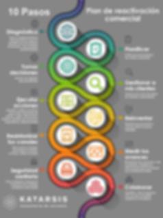 10_Ideas_Reactivación_Comercial.png
