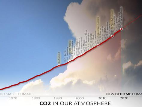Cumbres mundiales sobre el clima. ¿Cooperación o evasión?