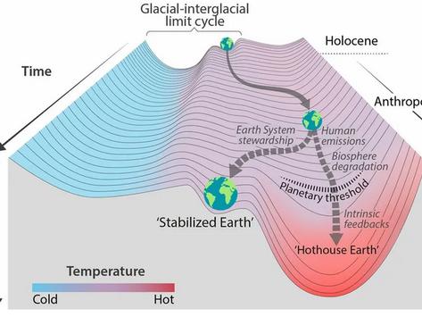"""Si perdemos el objetivo de 2°C probablemente perdamos el de 3°C por los """"tipping points"""""""