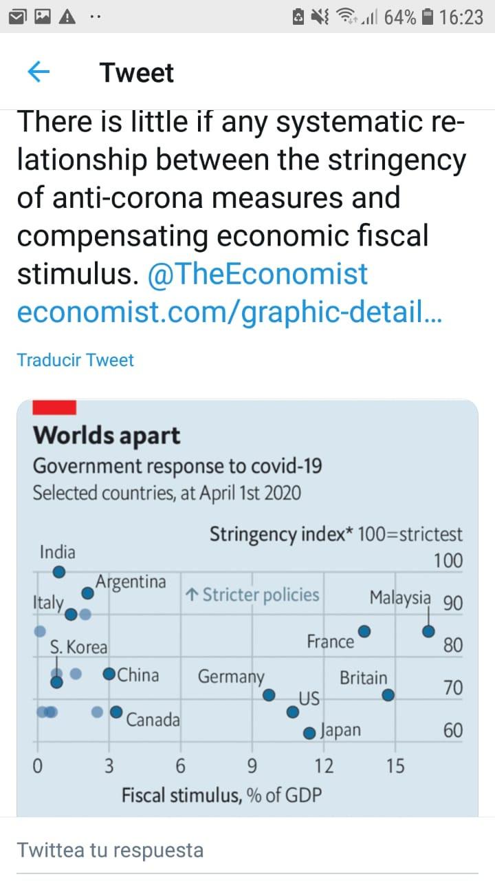 Poca relación entre la dureza de las medidas anti corona y política fiscal