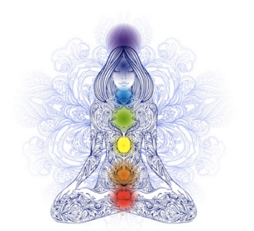 Activate Your 7 Major Chakras