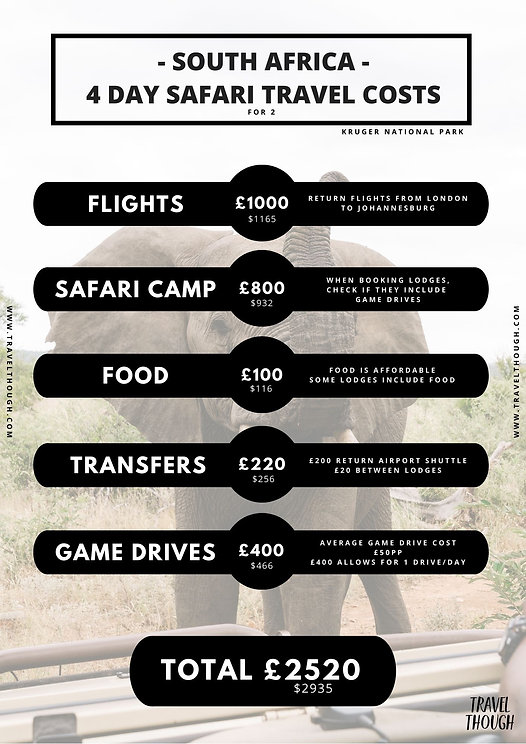 South Africa Cost Sheet.JPG