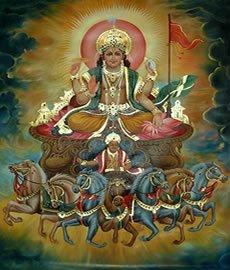 Surya – divindade dos Vedas