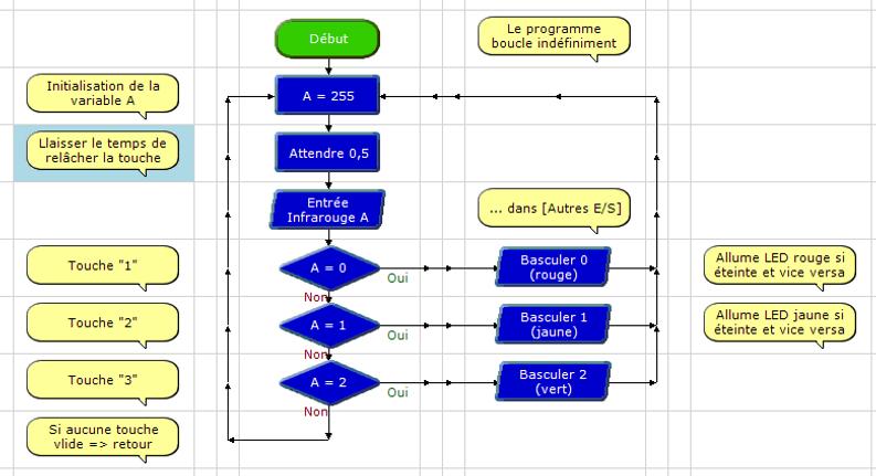 Programme_IR_2.png