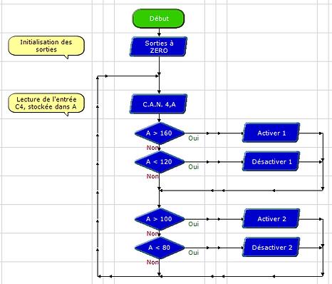 Programme_test_INTERRUPTEUR_CREPUSCULAIR