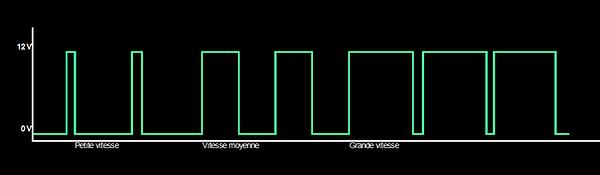 Eclairage_Constant_PWM_Oscillogram_1.png