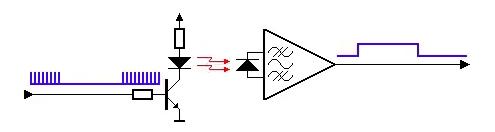 IR-signal-1.png