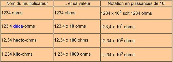ARDUBLOCKLY_num-330_(2020-04-12_18-45).p