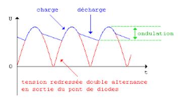 Condensateur_Filtrage_2.png