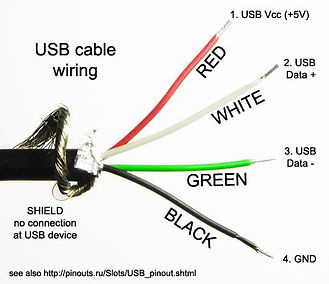 USB_cable_wiring.jpg