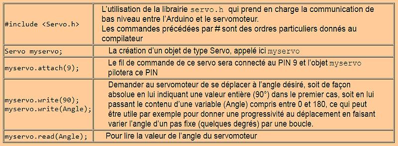 Servo_H.png