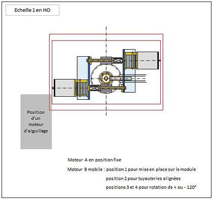 Projet_de_motorisation_2_.jpg