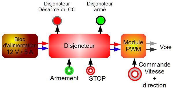 Alim-PWM-synoptique.png