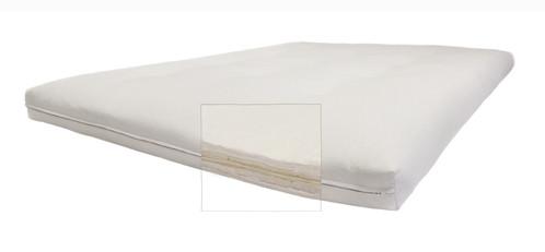 Algod n grosor 10cm futon barcelona venta online for Ofertas de futones