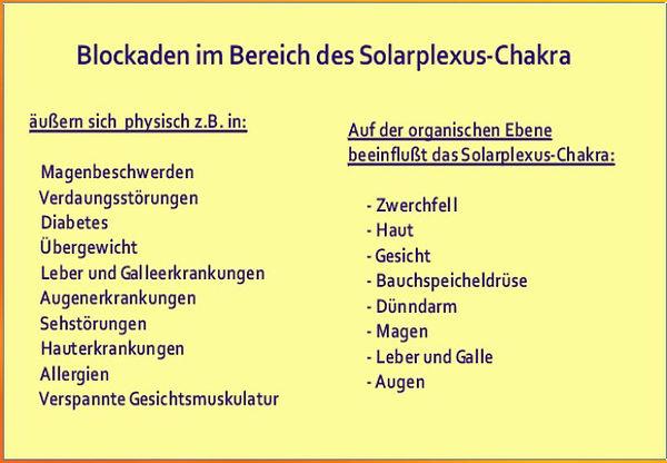 Chakren Solarplexus.jpg