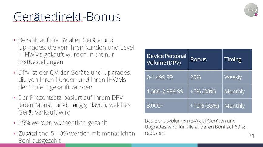 2021-07 09 Direkt Bonus .JPG