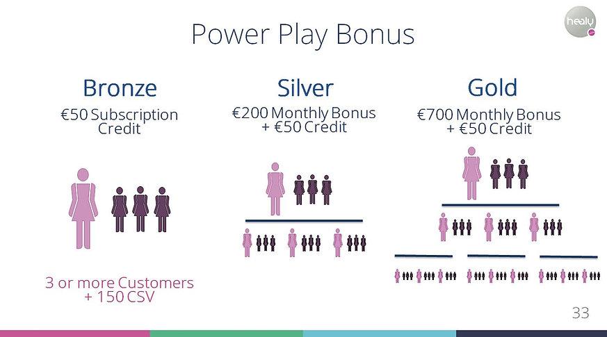 2021-07 11 Power Play Bonus .JPG