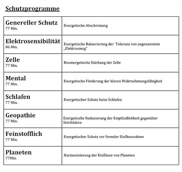 13 Schutzprogramme - 3. Edition.PNG