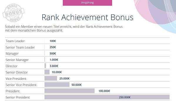 06 Ranking Bonus.jpeg