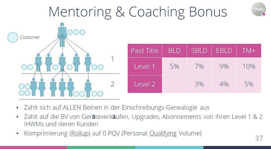 2021-07 13 Mentor Bonus .JPG
