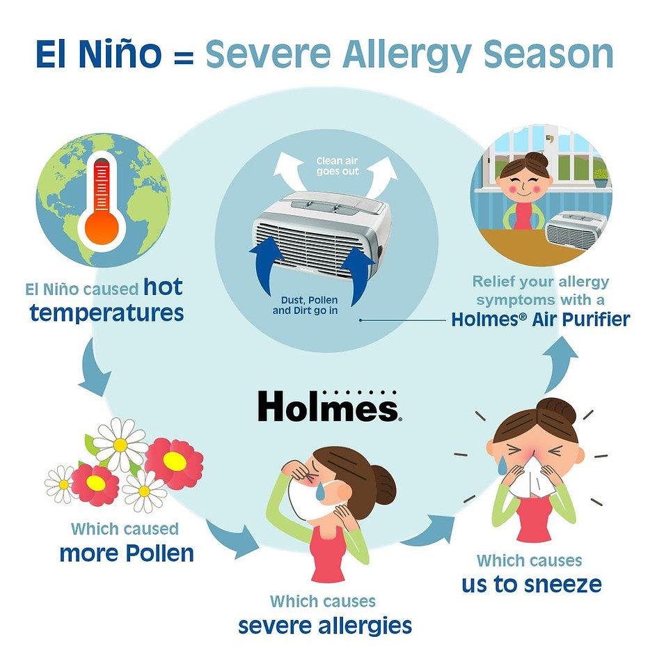 Air Purifiier El Nino.jpg