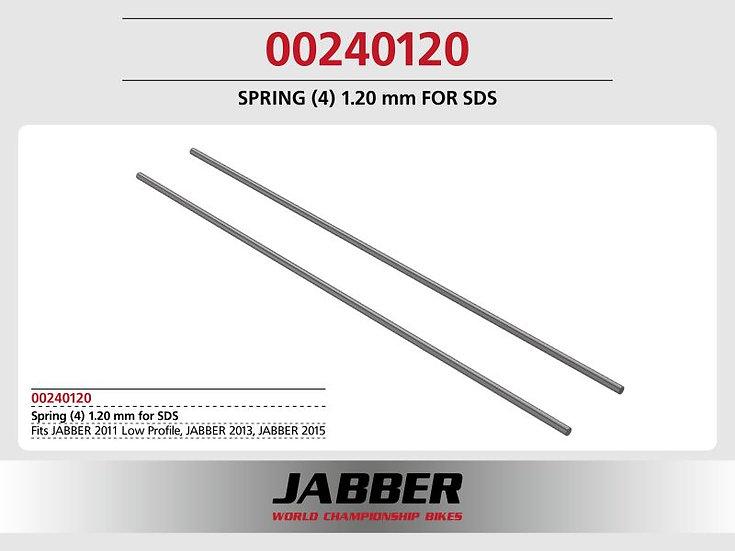 SDS Spring (4) 0.120mm